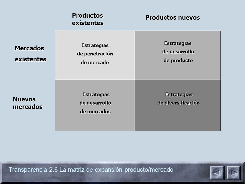 Estrategias Estrategias de penetración de desarrollo