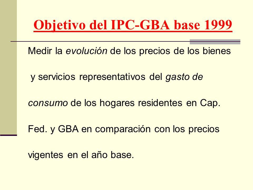 Objetivo del IPC-GBA base 1999