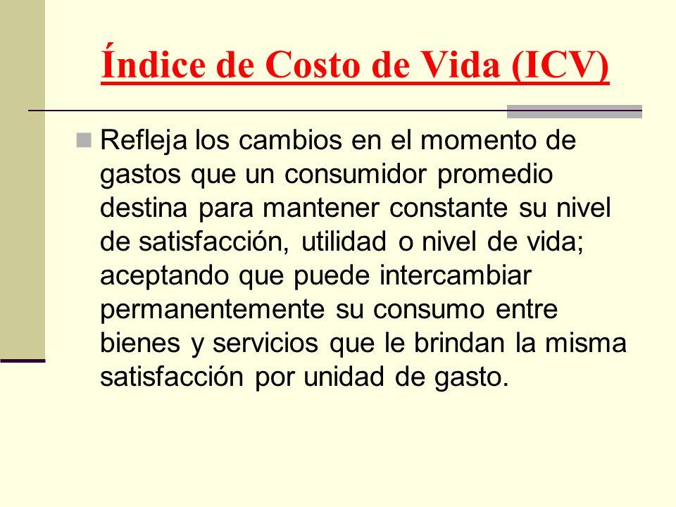 Índice de Costo de Vida (ICV)