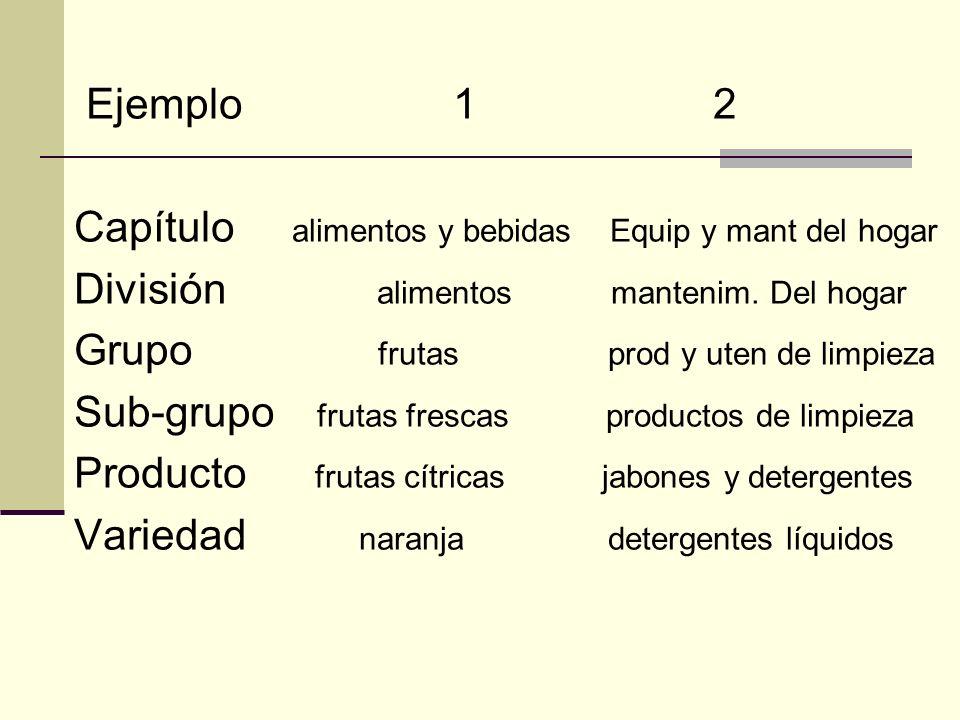 Ejemplo 1 2 Capítulo alimentos y bebidas Equip y mant del hogar.