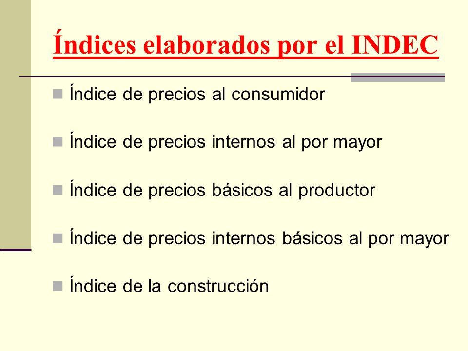 Índices elaborados por el INDEC