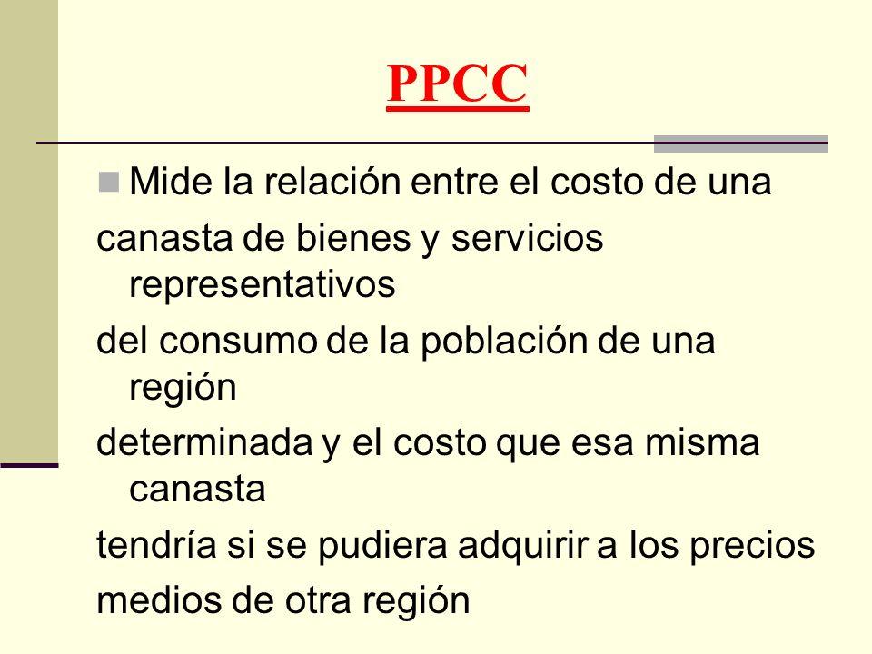 PPCC Mide la relación entre el costo de una