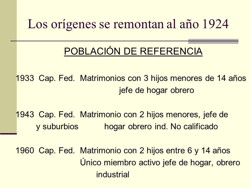 Los orígenes se remontan al año 1924