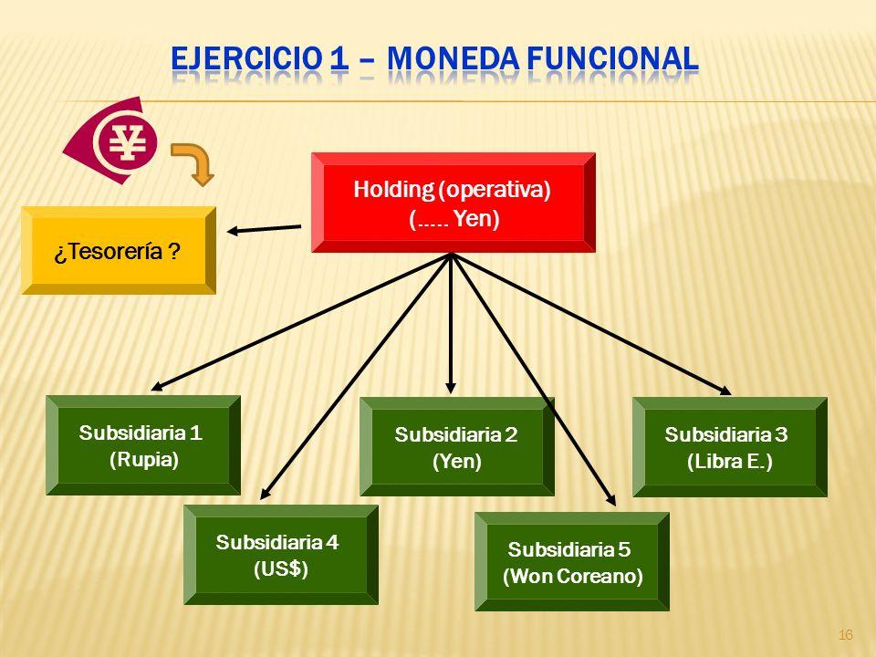 Ejercicio 1 – Moneda funcional