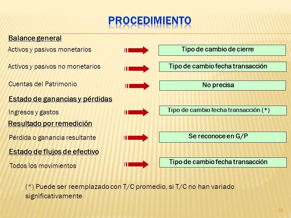Procedimiento Balance general Estado de ganancias y pérdidas