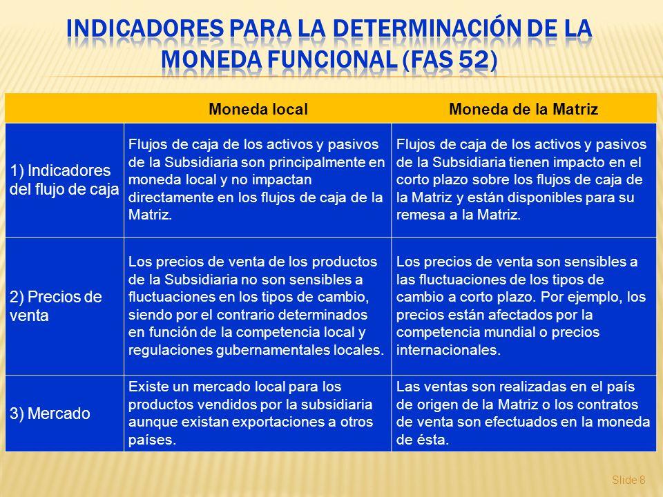 Indicadores para la determinación de la moneda funcional (FAS 52)