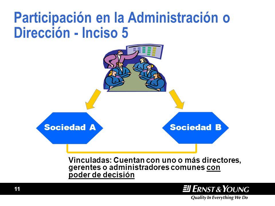 Participación en la Administración o Dirección - Inciso 5