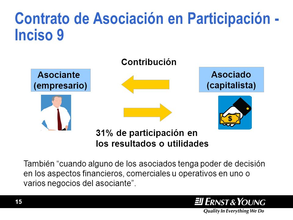Contrato de Asociación en Participación - Inciso 9