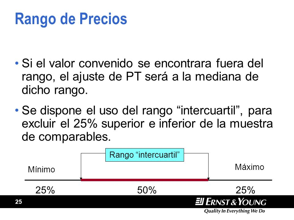 Rango de Precios Si el valor convenido se encontrara fuera del rango, el ajuste de PT será a la mediana de dicho rango.