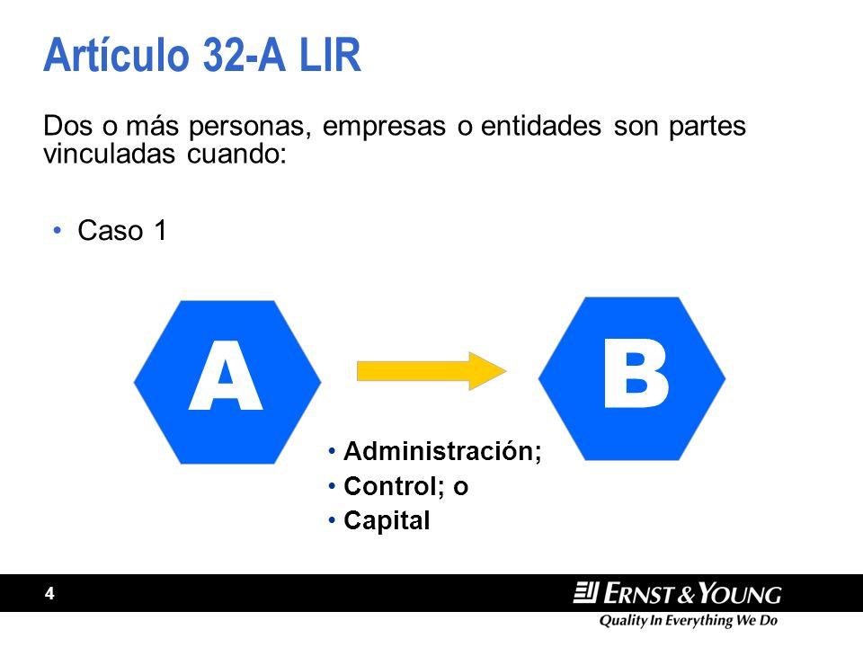 Artículo 32-A LIR Dos o más personas, empresas o entidades son partes vinculadas cuando: Caso 1. A.