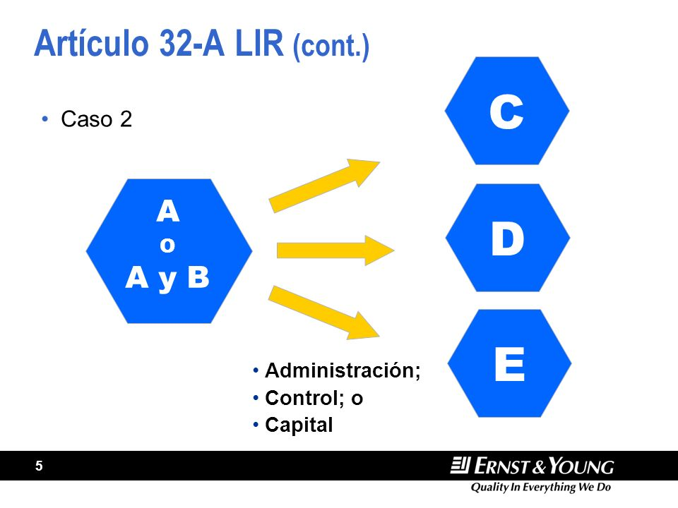 C D E Artículo 32-A LIR (cont.) A A y B Caso 2 Administración;