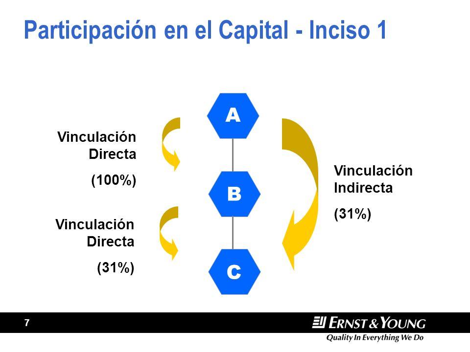 Participación en el Capital - Inciso 1