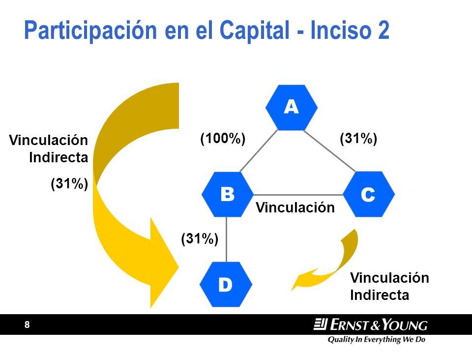 Participación en el Capital - Inciso 2