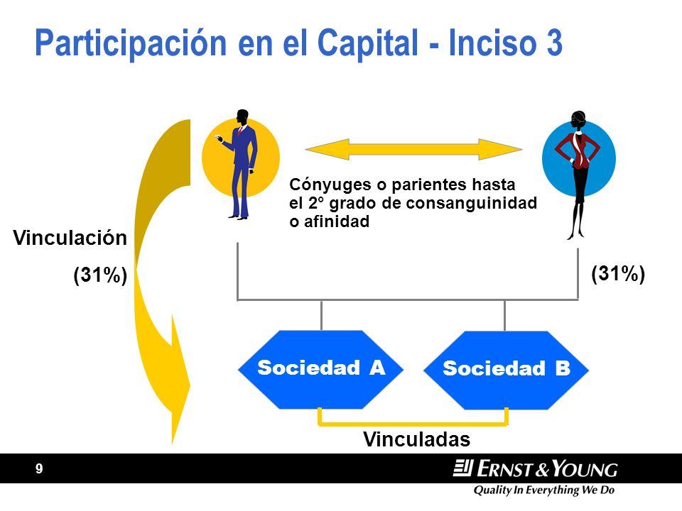 Participación en el Capital - Inciso 3