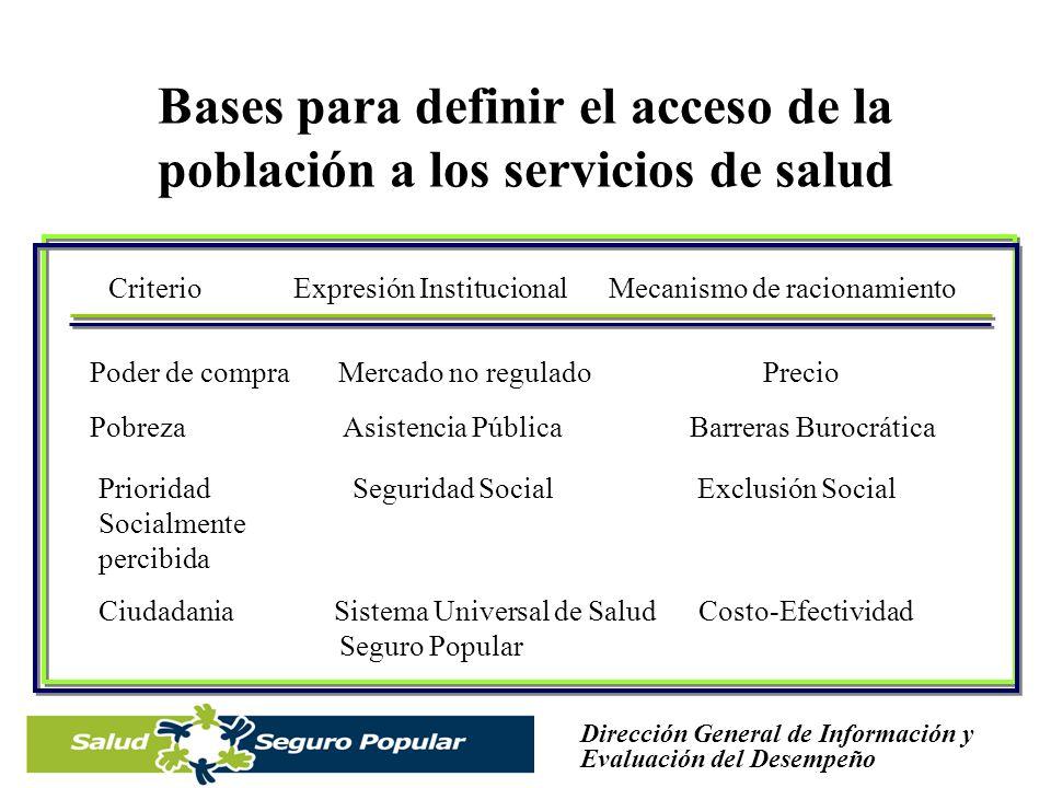 Bases para definir el acceso de la población a los servicios de salud