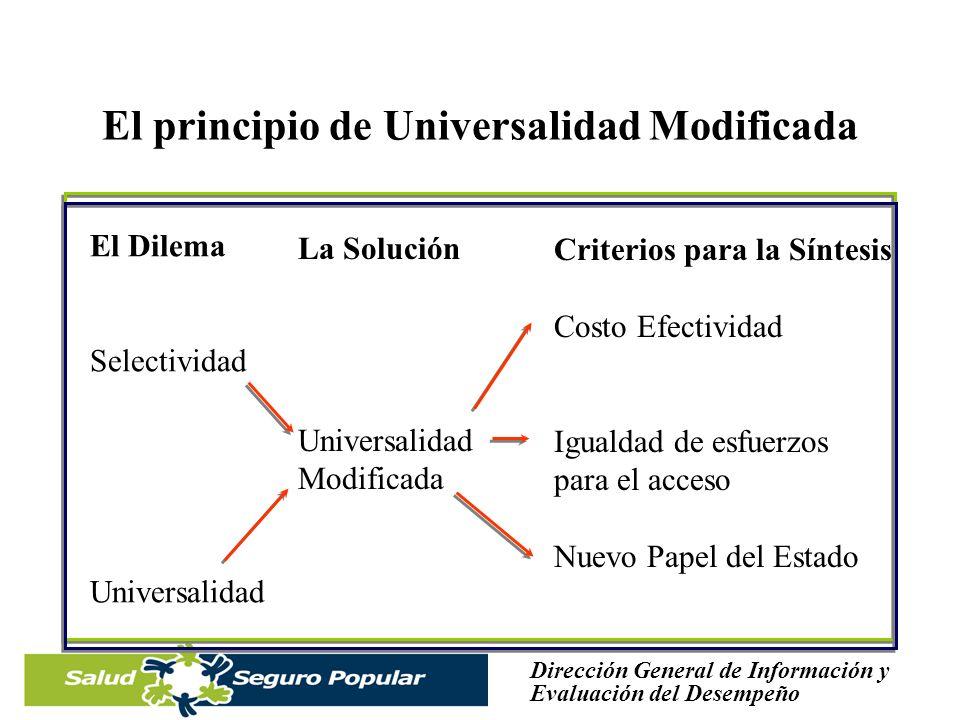 El principio de Universalidad Modificada