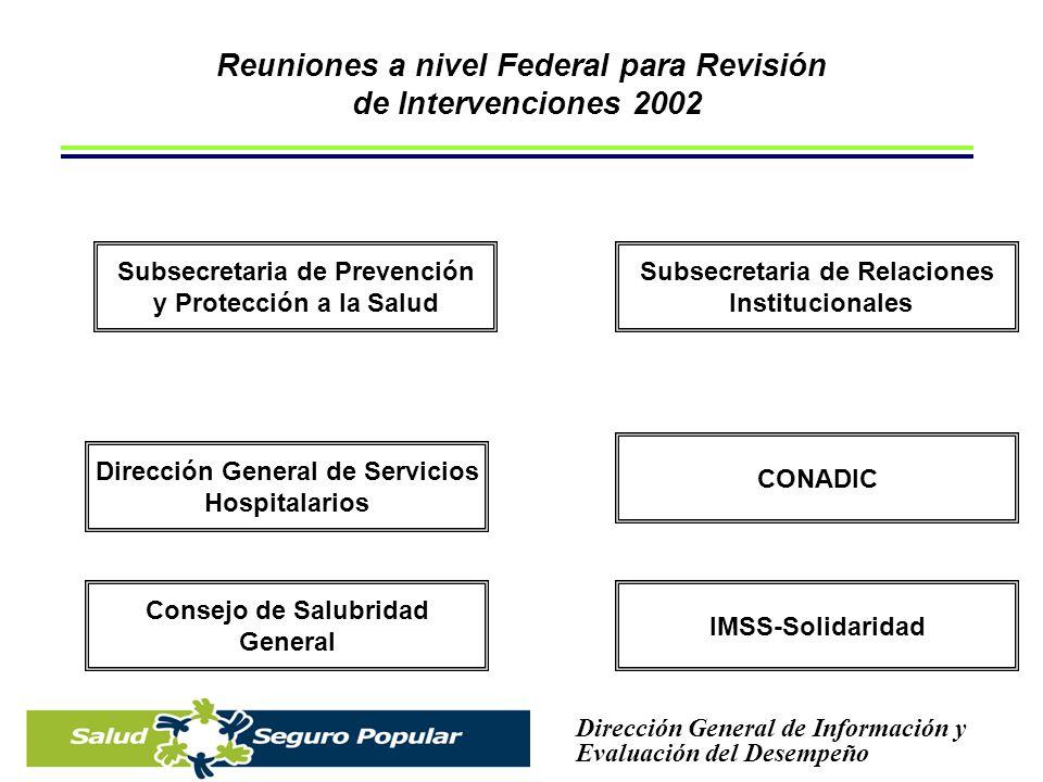 Reuniones a nivel Federal para Revisión de Intervenciones 2002