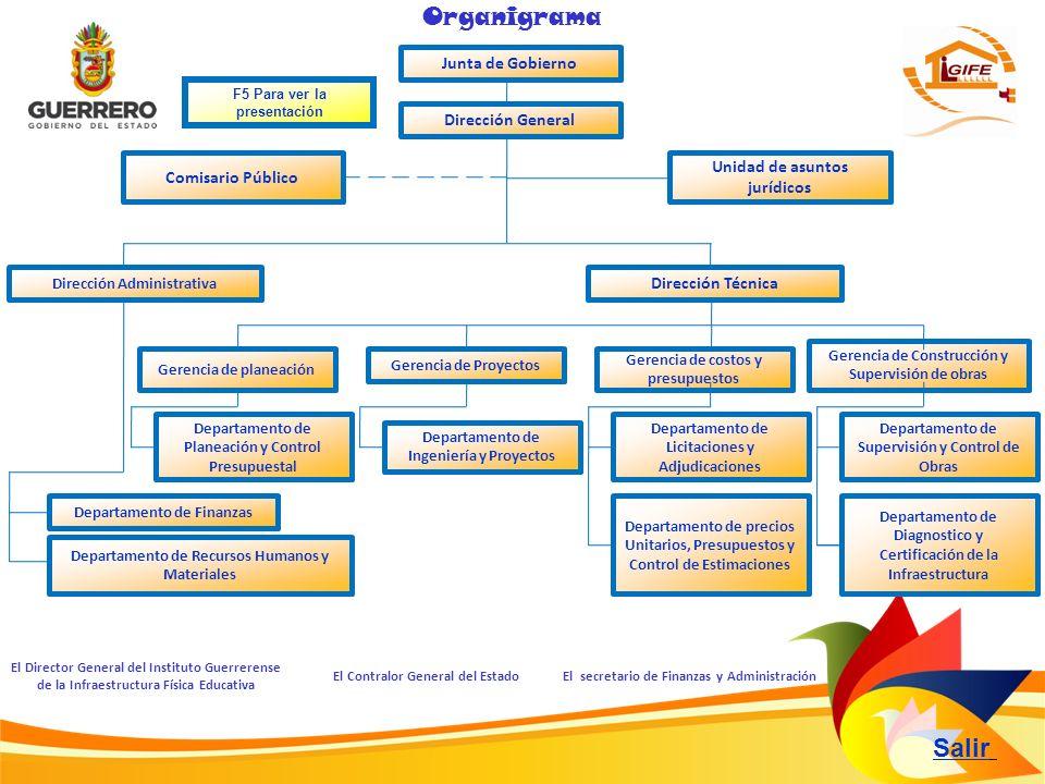 Salir Organigrama Junta de Gobierno Dirección General