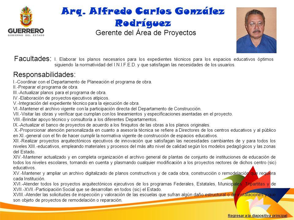 Arq. Alfredo Carlos González