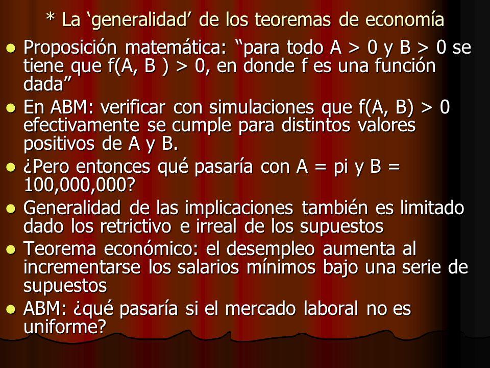 * La 'generalidad' de los teoremas de economía