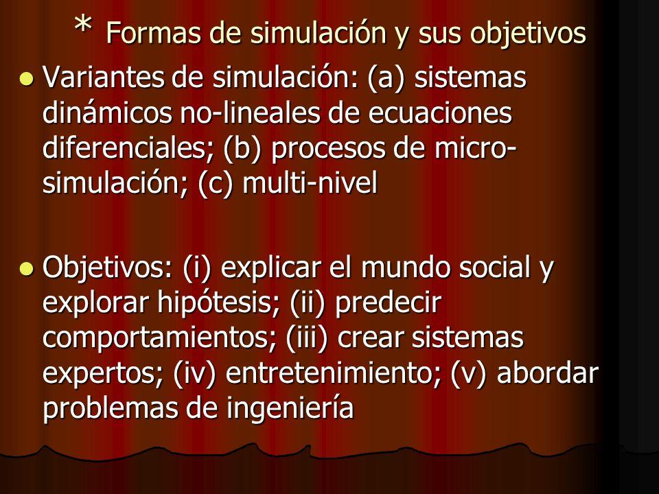 * Formas de simulación y sus objetivos