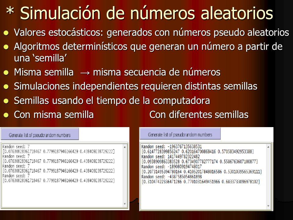 * Simulación de números aleatorios