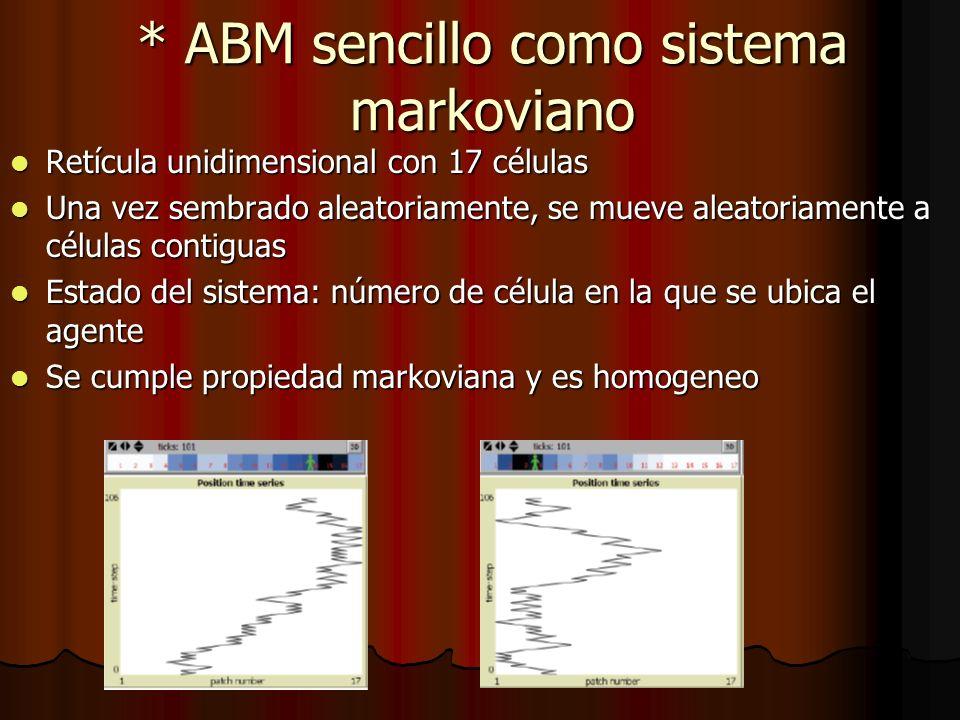 * ABM sencillo como sistema markoviano