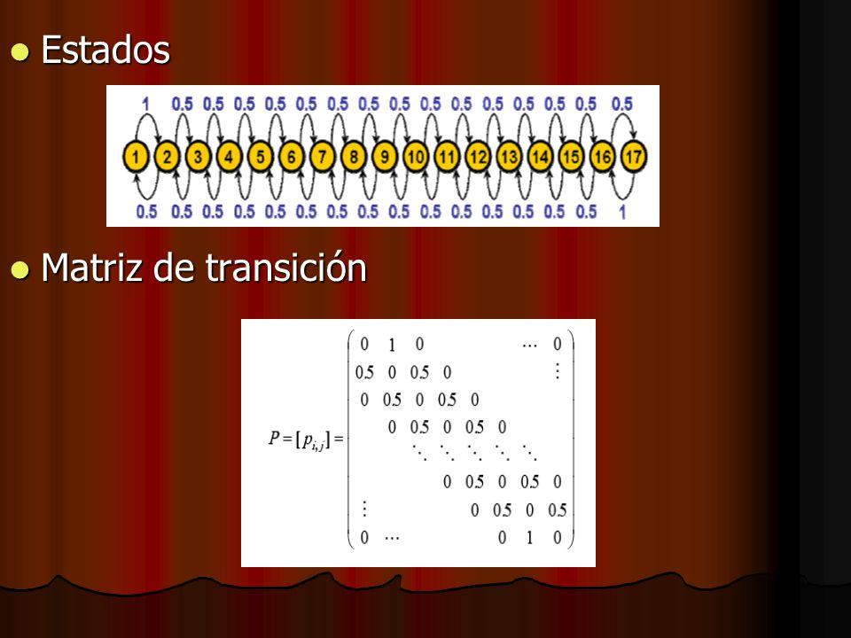 Estados Matriz de transición