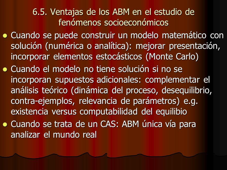 6.5. Ventajas de los ABM en el estudio de fenómenos socioeconómicos