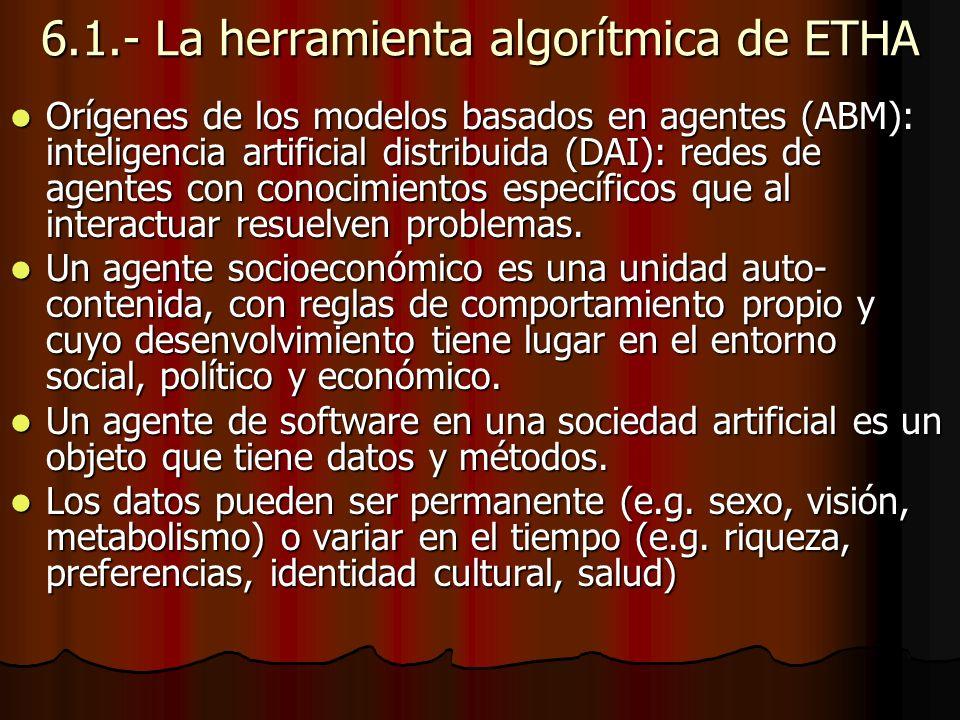 6.1.- La herramienta algorítmica de ETHA