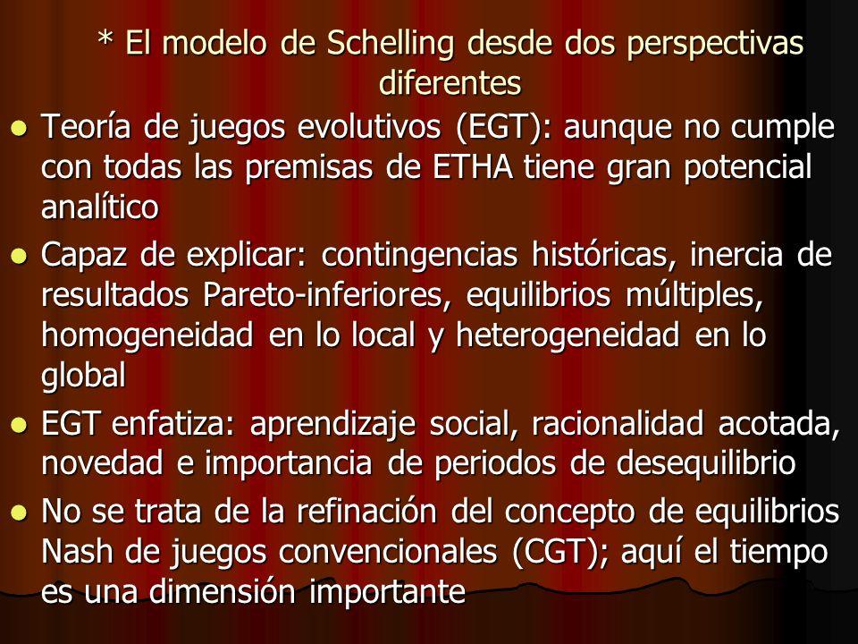 * El modelo de Schelling desde dos perspectivas diferentes