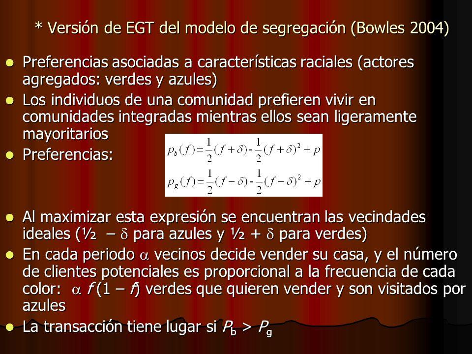 * Versión de EGT del modelo de segregación (Bowles 2004)