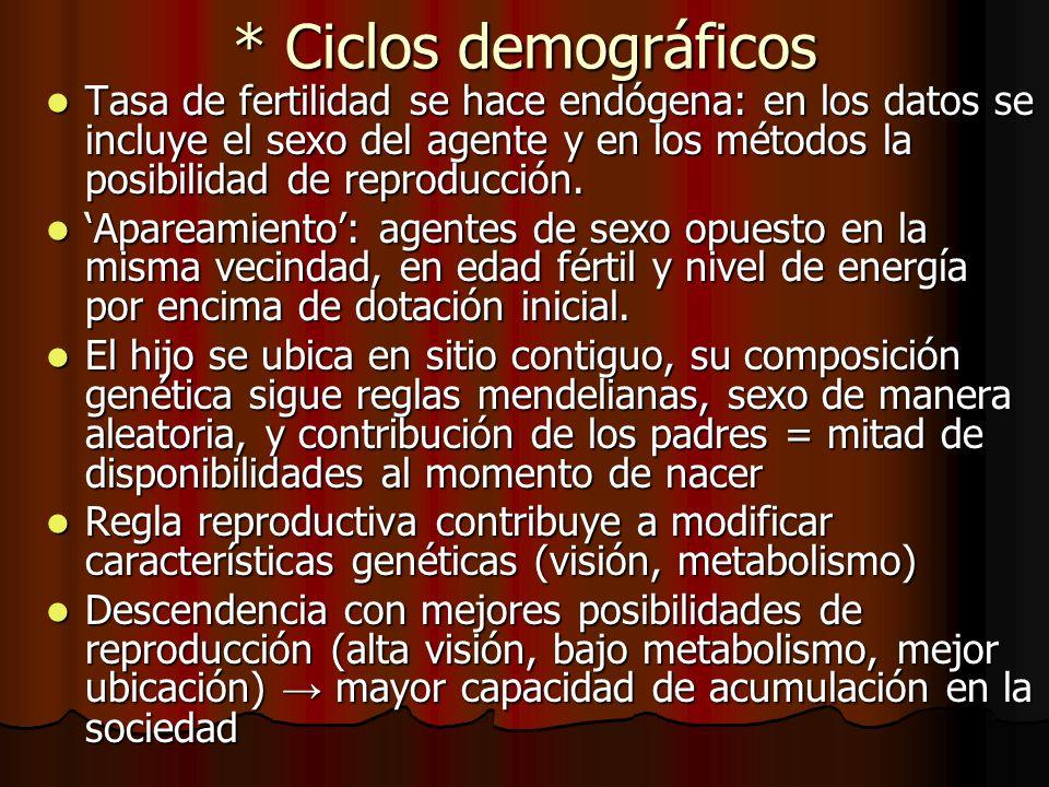 * Ciclos demográficos