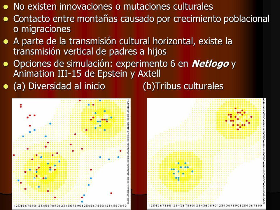 No existen innovaciones o mutaciones culturales