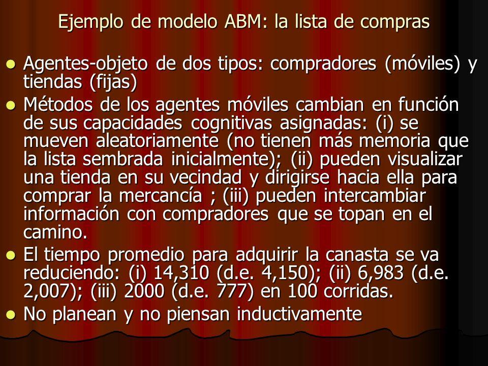 Ejemplo de modelo ABM: la lista de compras