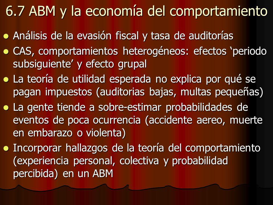 6.7 ABM y la economía del comportamiento