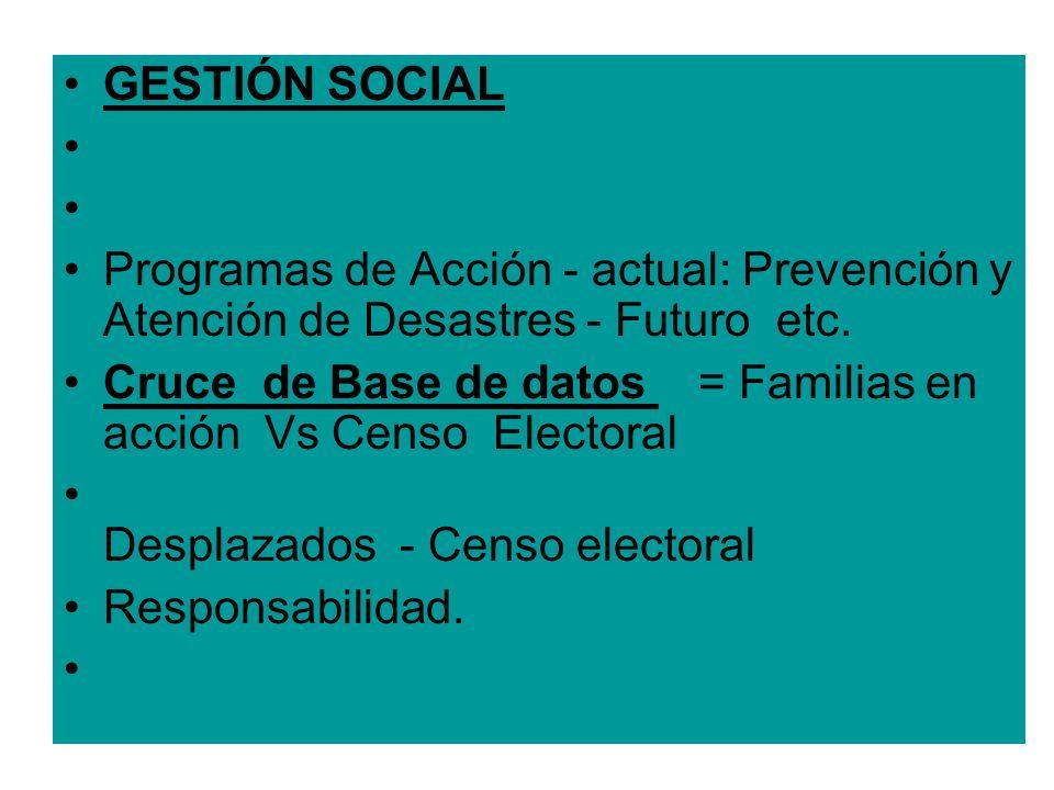 GESTIÓN SOCIAL Programas de Acción - actual: Prevención y Atención de Desastres - Futuro etc.