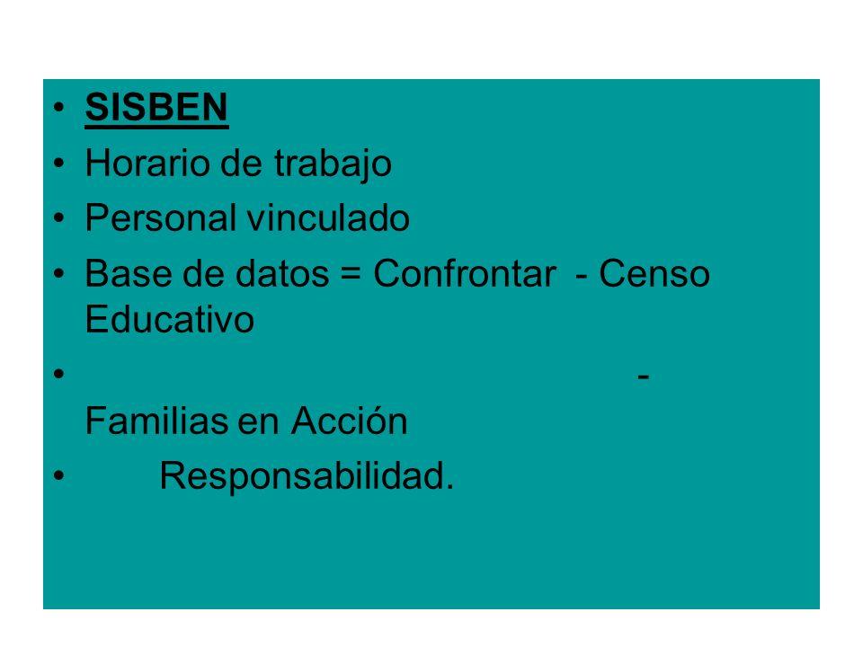 SISBEN Horario de trabajo. Personal vinculado. Base de datos = Confrontar - Censo Educativo. - Familias en Acción.