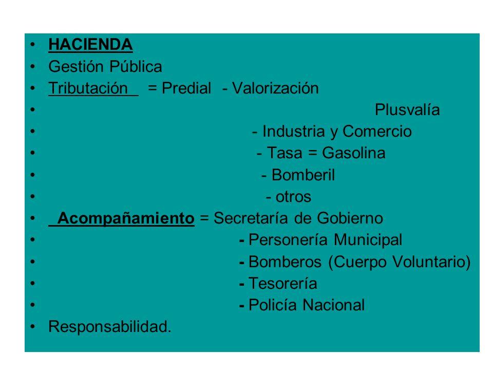 HACIENDA Gestión Pública. Tributación = Predial - Valorización. Plusvalía. - Industria y Comercio.
