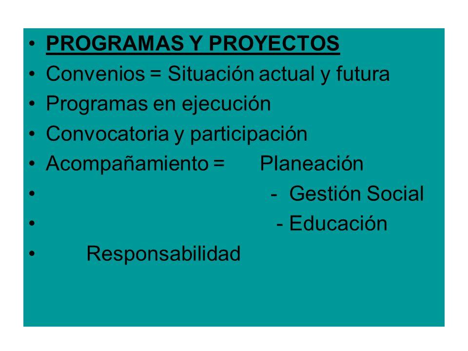 PROGRAMAS Y PROYECTOS Convenios = Situación actual y futura. Programas en ejecución. Convocatoria y participación.