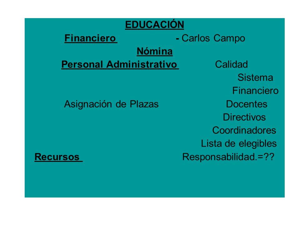 Financiero  - Carlos Campo Nómina Personal Administrativo Calidad