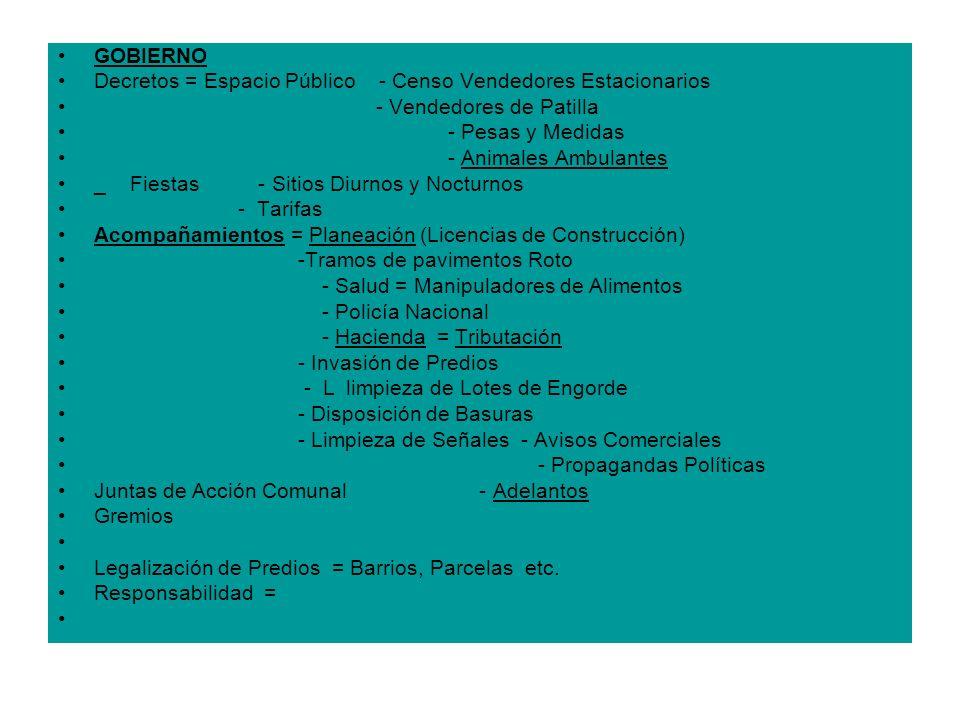 GOBIERNO Decretos = Espacio Público - Censo Vendedores Estacionarios. - Vendedores de Patilla. - Pesas y Medidas.