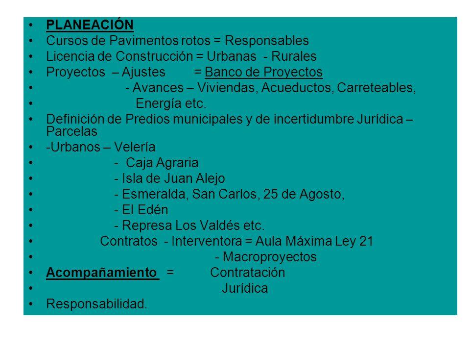 PLANEACIÓN Cursos de Pavimentos rotos = Responsables. Licencia de Construcción = Urbanas - Rurales.