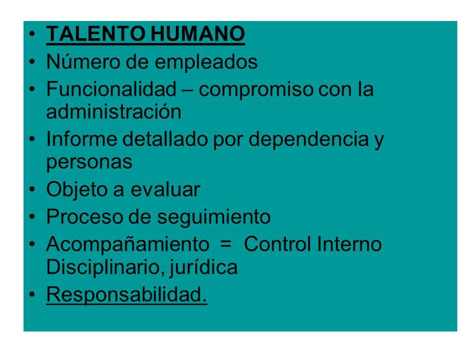 TALENTO HUMANO Número de empleados. Funcionalidad – compromiso con la administración. Informe detallado por dependencia y personas.