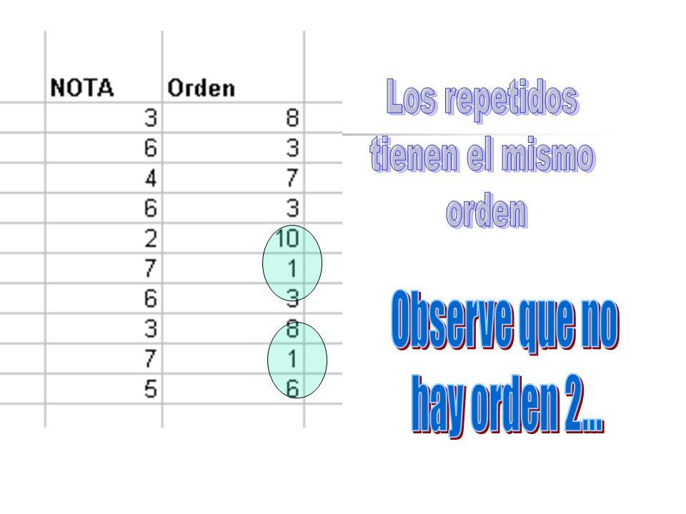 Los repetidos tienen el mismo orden Observe que no hay orden 2...