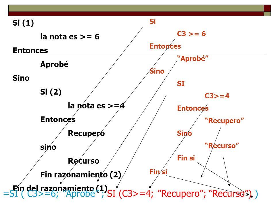 =SI ( C3>=6; Aprobé ; SI (C3>=4; Recupero ; Recurso ) )