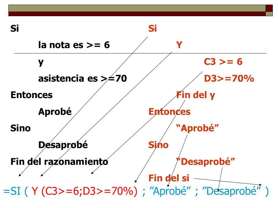 =SI ( Y (C3>=6;D3>=70%) ; Aprobé ; Desaprobé )