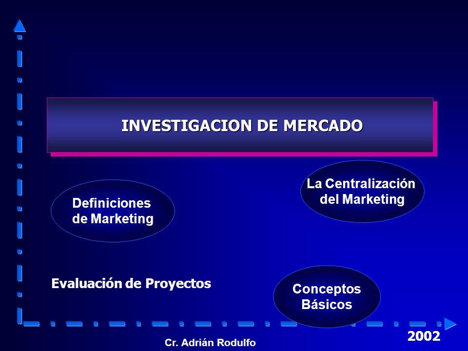 INVESTIGACION DE MERCADO Evaluación de Proyectos