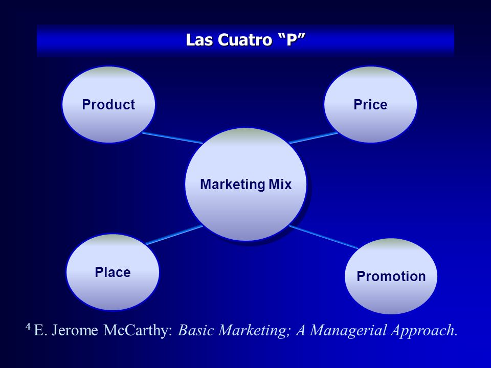 4 E. Jerome McCarthy: Basic Marketing; A Managerial Approach.