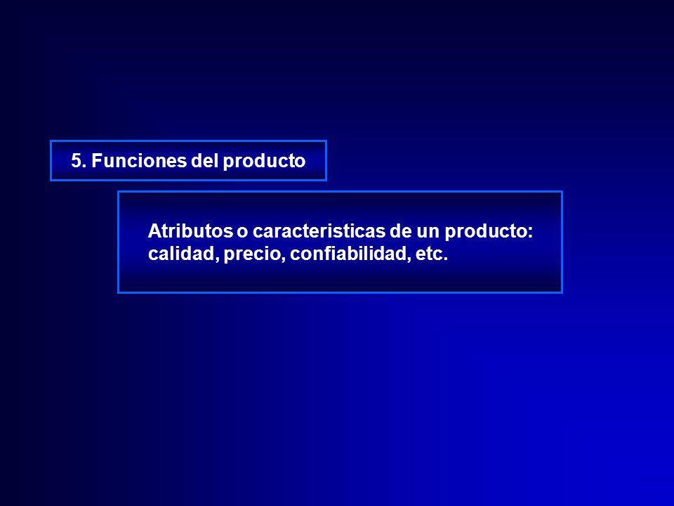 5. Funciones del producto